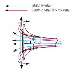 tuno-5parcent-300x300